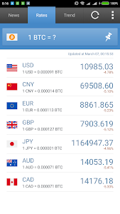 screenshot of Currency Exchange Rates version 4.4.0