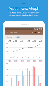 screenshot of Money Manager Expense & Budget version 3.3.4 FO