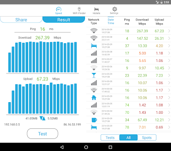 screenshot of Speedcheck version 5.1.4.15