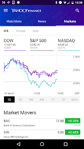 screenshot of Yahoo Finance version Varies with device